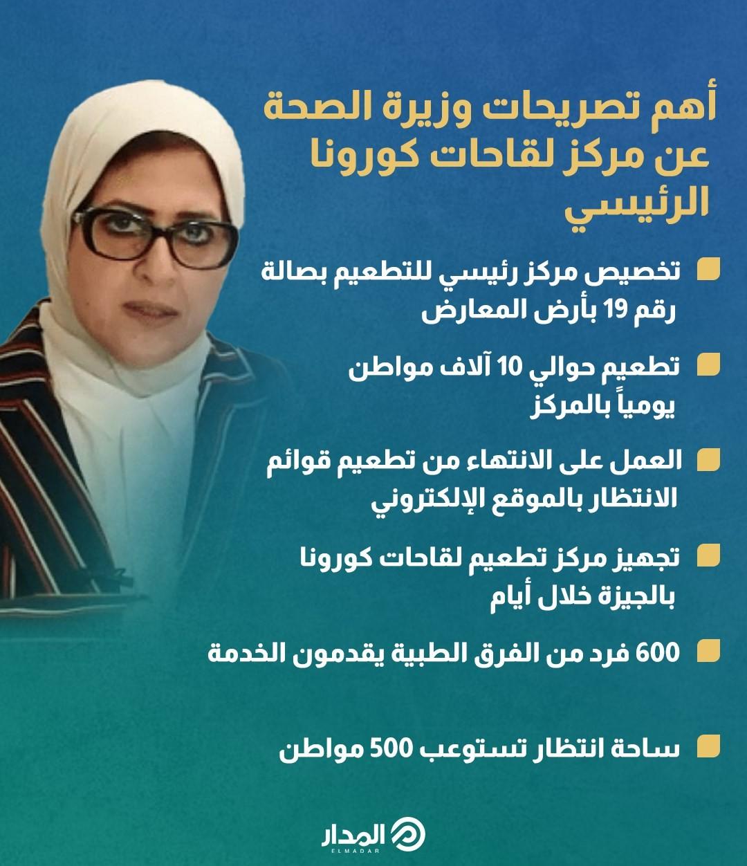تصريحات وزيرة الصحة
