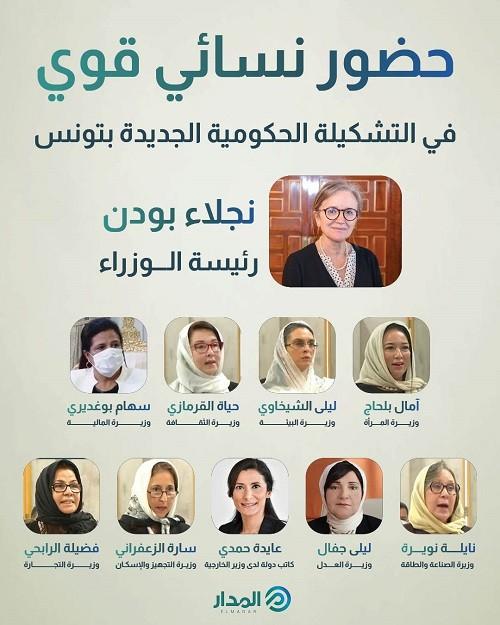 الحكومة التونسية الجديدة